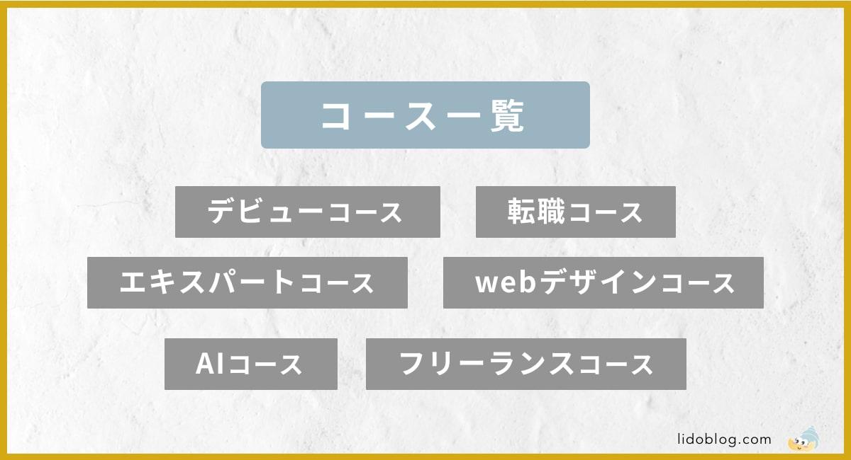 侍エンジニア塾のコース別:料金一覧