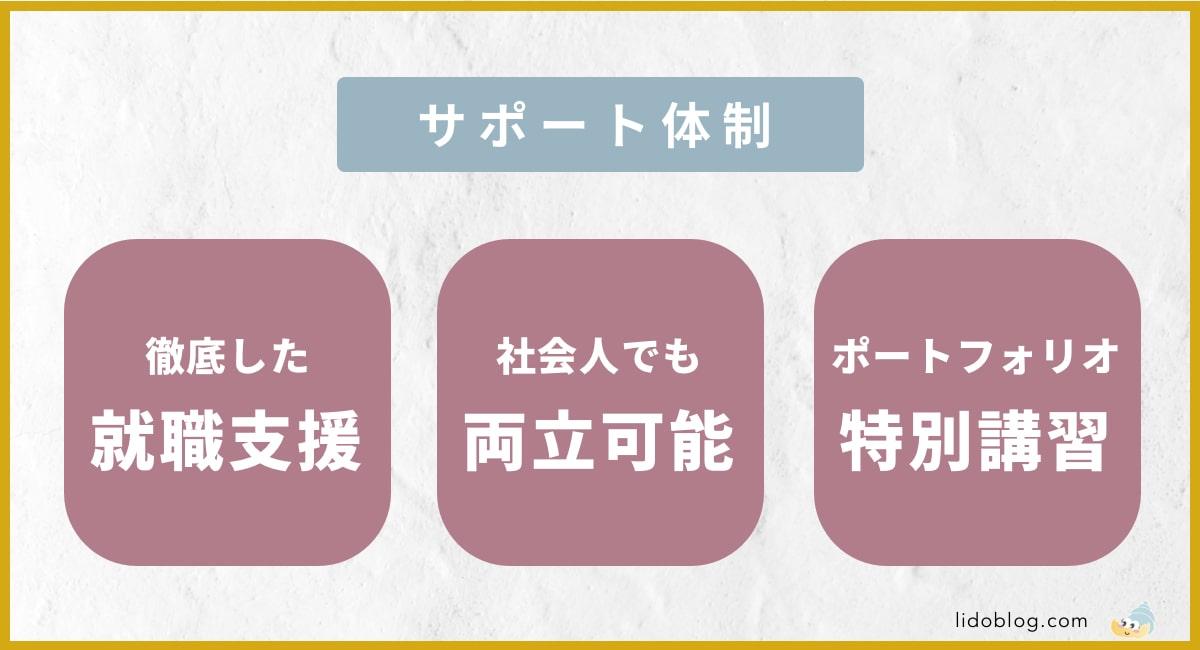 東京デザインプレックス研究所の3つのサポート